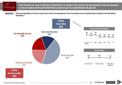 poll-france