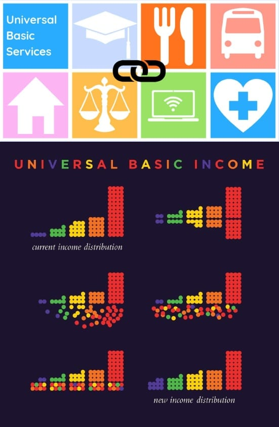 UCL Institute for Global Prosperity issues report on Universal Basic Services